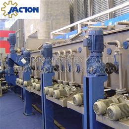 Gearboxes and Speed Reducers Industrial applications